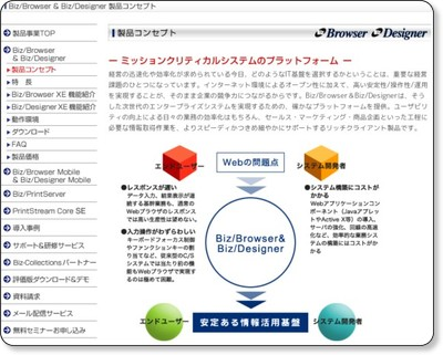 http://www.axissoft.co.jp/biz/bizbd/index.html