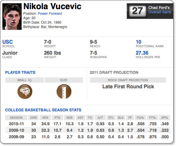 http://insider.espn.com/nba/draft/results/players/_/id/19626/nikola-vucevic