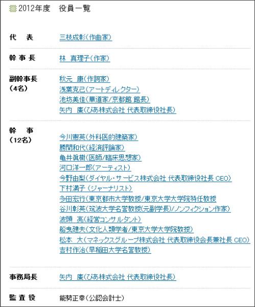 http://www.enjin01.org/member_list/index.html