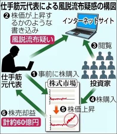 http://www.sankei.com/affairs/photos/150929/afr1509290022-p1.html