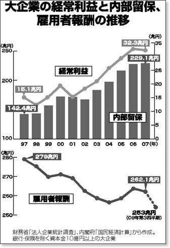 http://www.jcp.or.jp/akahata/aik09/2010-02-10/2010021004_01_0c.jpg