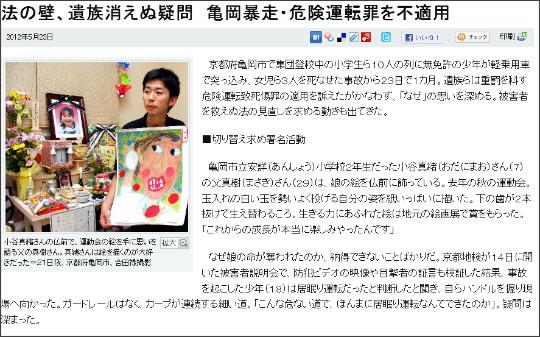 http://www.asahi.com/kansai/news/OSK201205230013.html