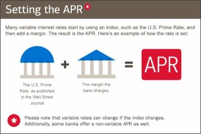 How to calculate apr car loan? – Kgb Answers