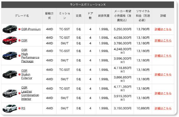 http://www.mitsubishi-motors.co.jp/evo/grade/