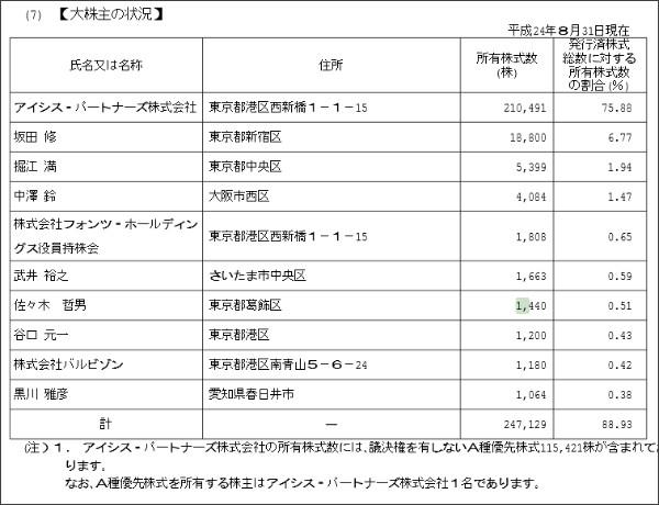 http://www.kabupro.jp/edp/20121129/S000CE9O.pdf
