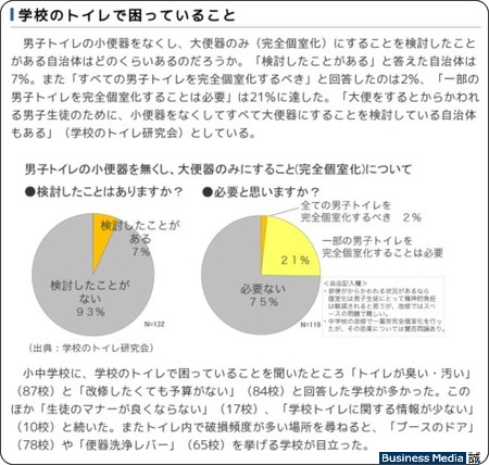 http://bizmakoto.jp/makoto/articles/0911/24/news044.html