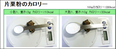 http://www.eiyoukeisan.com/calorie/gramphoto/tyoumi/katakuri.html