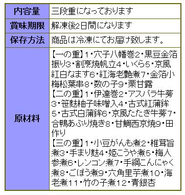 http://webcache.googleusercontent.com/search?q=cache:-YFf8Zux8NoJ:item.rakuten.co.jp/kitamayo/kyounoosetimiyabi/+%E3%81%8A%E3%81%9B%E3%81%A1%E3%80%80%E8%88%9E%E5%A6%93&cd=1&hl=ja&ct=clnk&gl=jp&client=firefox-a#kyounoosetimiyabi
