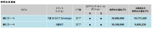 http://www.bmw.co.jp/jp/ja/newvehicles/mseries/m3coupe/2007/allfacts/prices_service/pricelist.html