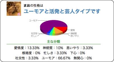 http://tw.baikaku.com/?name=spring_mao