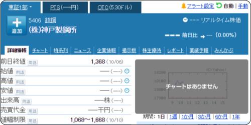 https://stocks.finance.yahoo.co.jp/stocks/detail/?code=5406.T