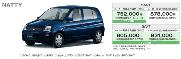 http://www.mitsubishi-motors.co.jp/minica/lineup/index.html
