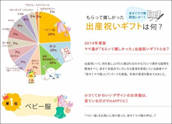 http://gift.fcart.jp/eg1000012/