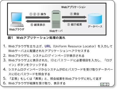 http://www.atmarkit.co.jp/fjava/rensai4/webjousiki01/webjousiki01_1.html
