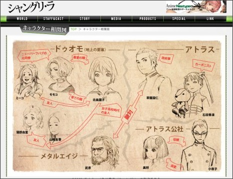 http://www.anime-shangri-la.jp/soukanzu.html