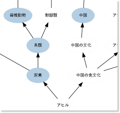 http://rnavi.ndl.go.jp/ln-search/#%E3%81%82%E3%81%B2%E3%82%8B