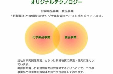 http://www.ueno-fc.co.jp/company01.html