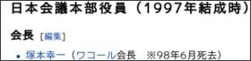 http://ja.wikipedia.org/wiki/%E6%97%A5%E6%9C%AC%E4%BC%9A%E8%AD%B0