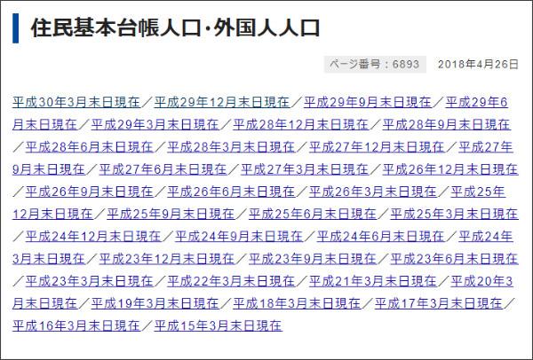 http://www.city.osaka.lg.jp/shimin/page/0000006893.html