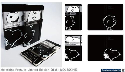http://bizmakoto.jp/makoto/articles/1008/17/news017.html