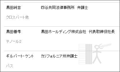 http://www.rokudanku.com/member.html