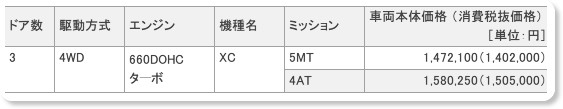 http://www.az-off.mazda.co.jp/grade.html