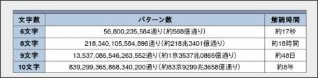 http://ascii.jp/elem/000/000/784/784387/index-2.html