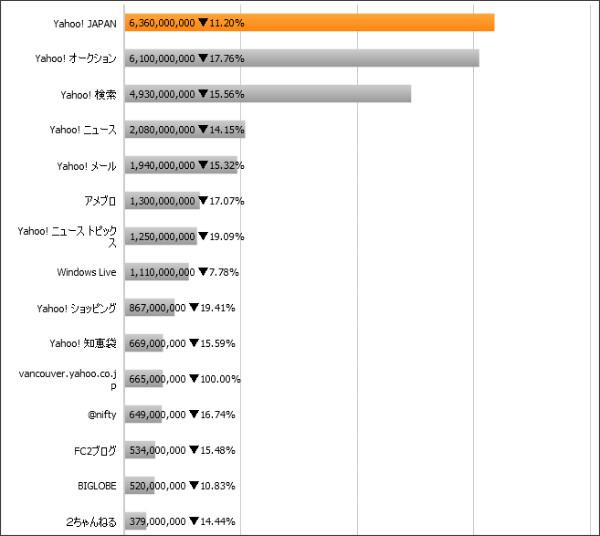 http://donnamedia.shoeisha.jp/site/cate/%E3%82%A4%E3%83%B3%E3%82%BF%E3%83%BC%E3%83%8D%E3%83%83%E3%83%88