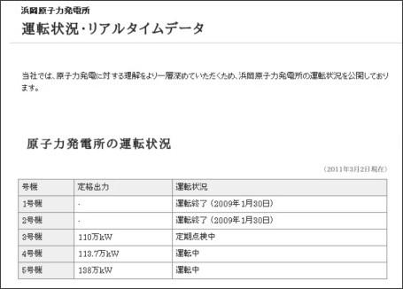 http://www.chuden.co.jp/energy/hamaoka/hama_data/index.html