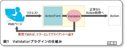 http://www.atmarkit.co.jp/fjava/rensai4/webjousiki07/webjousiki07_1.html
