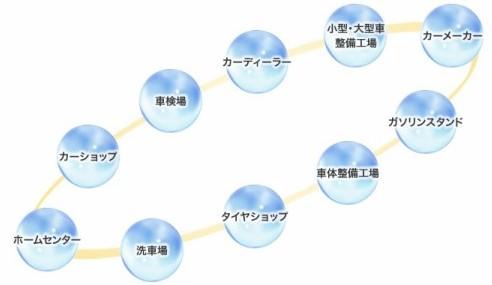 http://www.banzai.co.jp/company.html