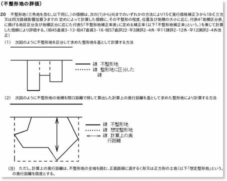 http://www.nta.go.jp/shiraberu/zeiho-kaishaku/tsutatsu/kihon/sisan/hyoka/02/03.htm
