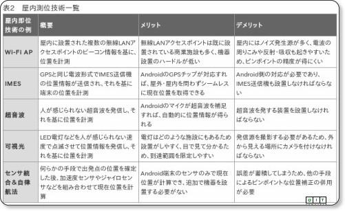 /ait/articles/1209/07/news127_4.html