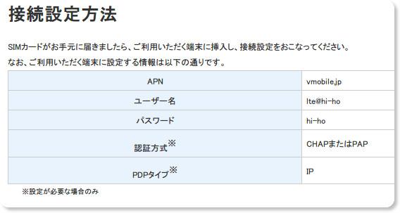http://home.hi-ho.ne.jp/hihomobile/lte/d/index.html?page=setting