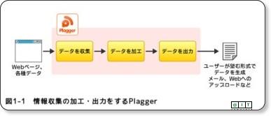 http://www.atmarkit.co.jp/fnetwork/rensai/5minplagger/01.html
