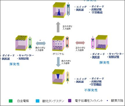 http://www.robonable.jp/news/2012/11/nims-1115.html