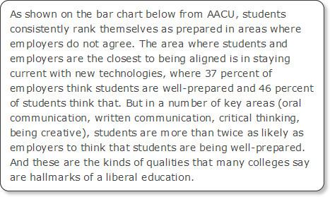 https://www.insidehighered.com/news/2015/01/20/study-finds-big-gaps-between-student-and-employer-perceptions
