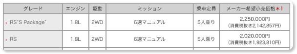 http://toyota.jp/auris/002_p_002/concept/grade/