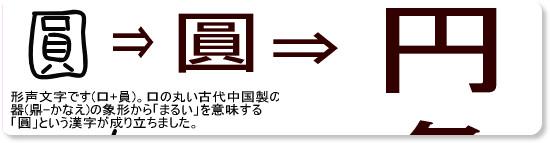 http://kanji.okcoram.jp/kanji60.html