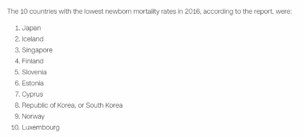 https://edition.cnn.com/2018/02/20/health/unicef-newborn-deaths-by-country-study/index.html