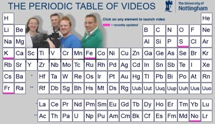 Periodic table cool resources tech4teaching httpperiodicvideos the periodic table of videos university of nottingham urtaz Gallery