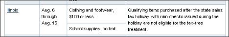 http://www.bankrate.com/finance/taxes/2010-state-sales-tax-holidays.aspx