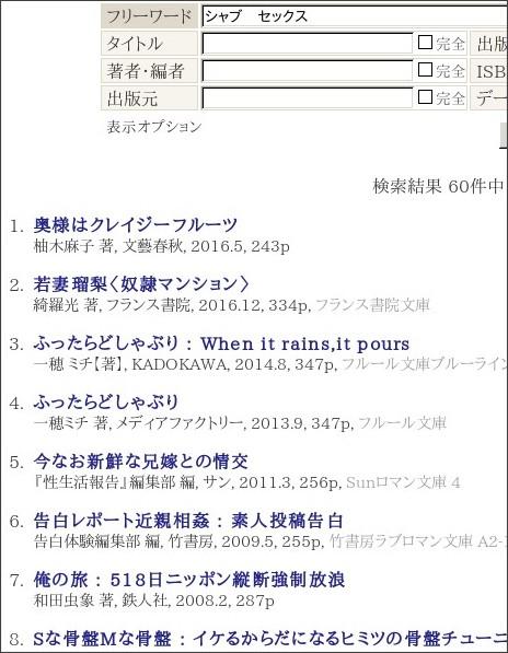 http://webcatplus.nii.ac.jp/pro/?q=%E3%82%B7%E3%83%A3%E3%83%96%E3%80%80%E3%82%BB%E3%83%83%E3%82%AF%E3%82%B9&t=&ps=&pe=&m=&c=&i=&r=&p=&a=&l=&n=50&o=yd&lang=ja