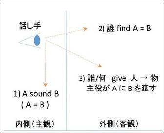 http://skytalk.co.jp/globish/2014/01/15.html