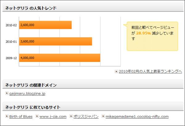 http://donnamedia.shoeisha.jp/site/detail/1983