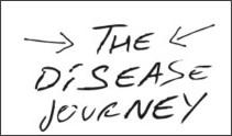 http://www.fu-la-malattia.com/