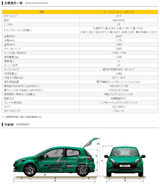 http://www.renault.jp/car_lineup/lutecia_s/spec.html
