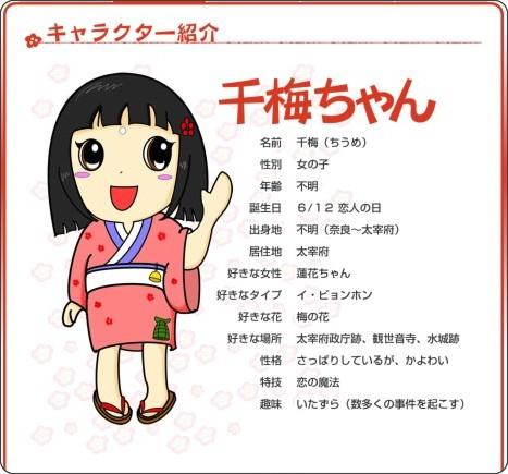 http://chiume.jp/chara.php