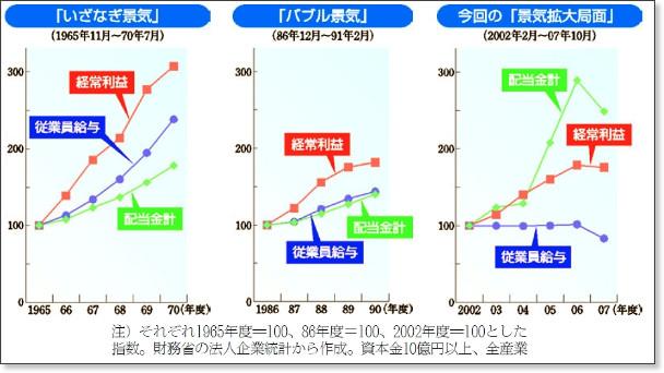 http://www.jcp.or.jp/akahata/aik07/2009-01-30/2009013001_01_0b.jpg