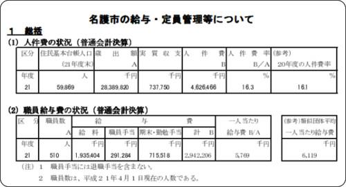 http://www.city.nago.okinawa.jp/DAT/LIB/WEB/1/H22kyuuyoteiinkanri2.pdf